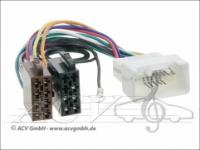 ACV 1202-02